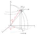 Coordonnées sphériques 04.png