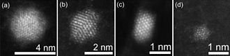 Detonation nanodiamond - Individual DNDs before and after annealing at 520 °C