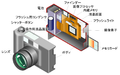 Digital camera cut model 1.PNG