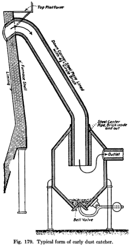 Dust catcher drawing