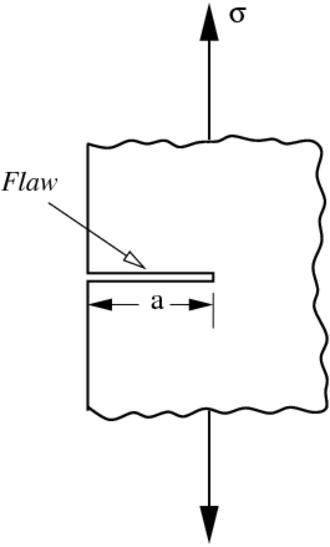 Fracture mechanics - Image: Edge Crack 2D