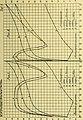 Eesti Looduseuurijate Seltsi aastaraamat (1906) (20993020299).jpg