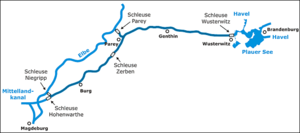 Elbe–Havel Canal - Course of the Elbe-Havel Canal