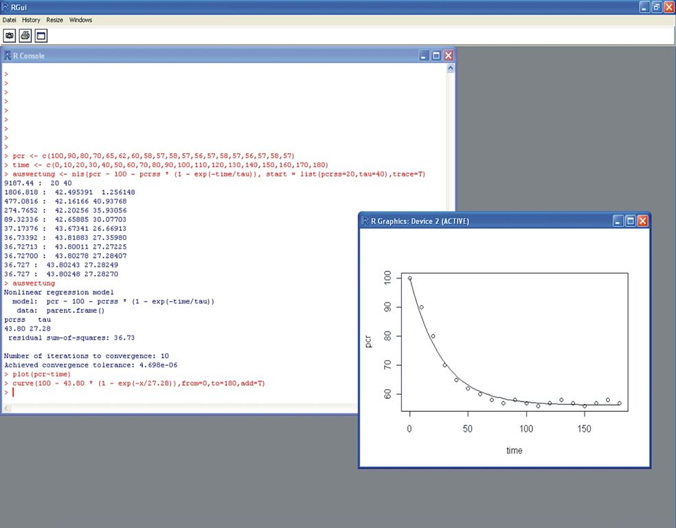 Plot Diagram Example: Example non linear regression using R.jpg - Wikimedia Commons,Chart