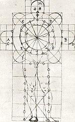 Vitruviansky Muz Wikipedie