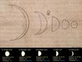 Fases de Venus - Galileo Galilei.png