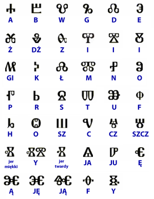 Glagoliittinen Kirjaimisto