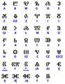 Glagolitic alphabet - Bulgaria.png