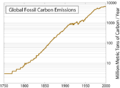 Global co2 emissions graph.png