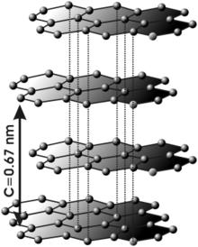 Resultado de imagen de estructura grafito