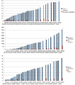 H1N1 charts with greek labels.png