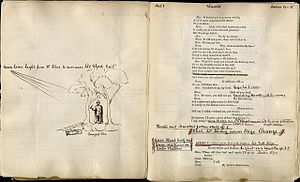 Ghost (Hamlet) - The prompt book from an 1874 staging of Hamlet by English actor and manager Henry Irving (1838–1905), in which he experimented with using limelight (burning calcium oxide) to represent the ghost.