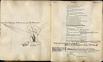 Prompter (theatre) - The prompt book from an 1874 staging of Hamlet by English actor and manager Henry Irving (1838-1905), in which he experimented with using limelight (burning calcium oxide) to represent the ghost of Hamlet's father.