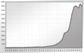 Heidenheim-Population-Stats.png