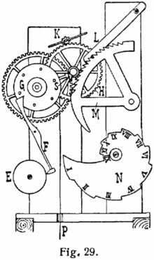 Striking clock - Wikipedia