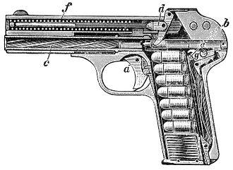 FN M1900 - Cutaway view