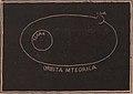 Météorite de Bendégo - rapport présenté au Ministère de l'Agriculture, du Commerce (...) et le transport du météorite de Bendégo de l'interieur de la province de Bahia au Musée National (page 45 crop) 1.jpg