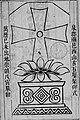 Monuments de la religion chrétienne 1.jpg