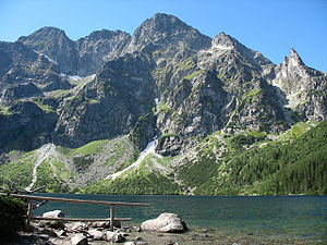 Carpathian Mountains - Wikipedia
