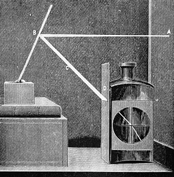 PSM V11 D682 Experiment showing the law of refraction.jpg