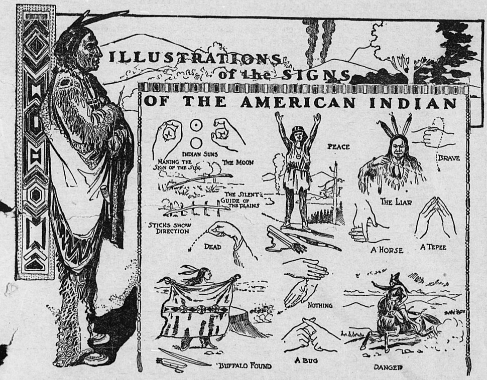 Plains Indian Sign Language - dec 28 1900