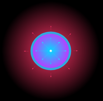 Asymptotic giant branch - Formation of a planetary nebula at the end of the Asymptotic Giant Branch phase.