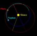 Pluto and Netune orbit cs1.png
