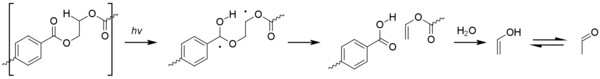 Poly(ethylene terephthalate) - Type II Norrish to acetaldehyde.png
