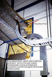 List of polyurethane applications - Wikipedia