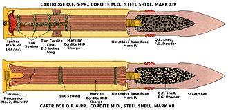 QF 6-pounder Hotchkiss - Image: QF6pdr Cartridges Mk XIII Mk XIV