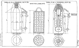 RML 16 pounder 12 cwt - 16 pounder RML ammunition diagram