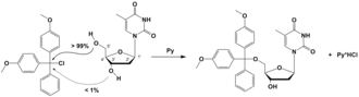 Steric effects - Image: Regioselective tritylation