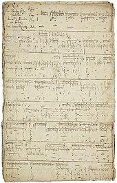 Bachs Kopie von Reinckens AnWasserflüssen Babylon, notiert in Orgeltabulatur (Quelle: Wikimedia)