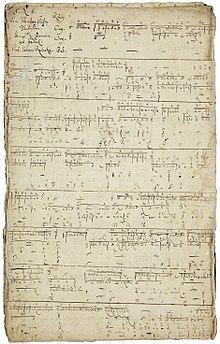 Bachs Kopie von Reinckens An Wasserflüssen Babylon (Quelle: Wikimedia)