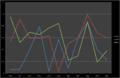 Run chart.PNG