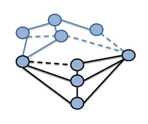English: A sample social network.