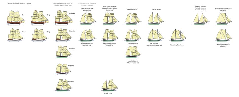 Sail plan - Howling Pixel