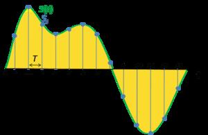 Sampling (signal processing) - Wikipedia