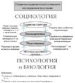 Soc-psych-scope Bulgarian-translation by UserVe4ernik.png