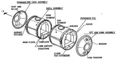 Spacelab double module.jpg