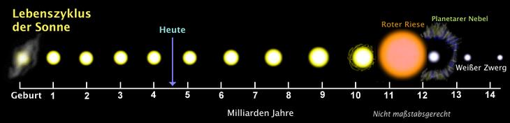 Sun Life DE.png