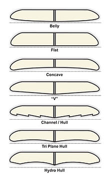 Surfboard wikipedia for Skimboard template