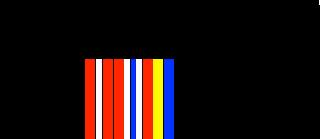 Swedair 1935-1994 airline in Sweden