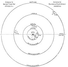 Uranus Planète Wikipédia