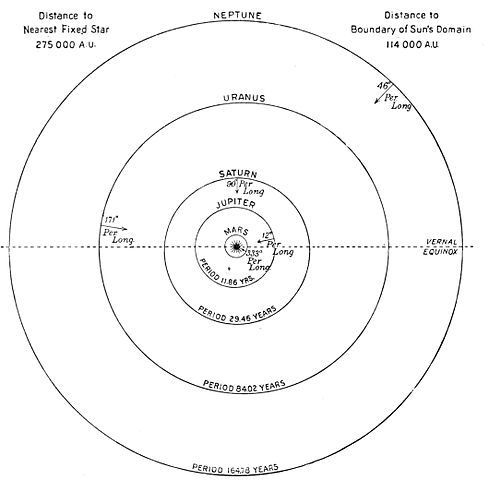 Solar Line Diagram
