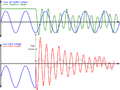 Thyristor switched capacitor waveforms 3.png