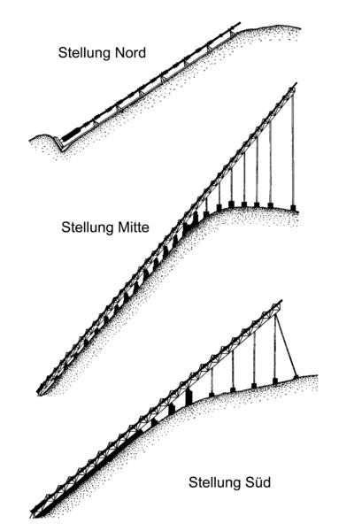 File:V3-Stellungen Zalesie, Skizze Piotr Laskowski 01 10.png