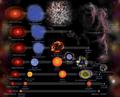 Еволюція зірок.png