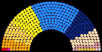 German federal election, 1871 - 1871 German Parlament