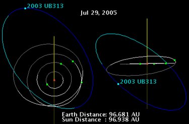 "Position of 2003 UB313 on 29 July 2005. On the left is the view from ""above"" the plane of the solar system, while on the right is the view from ""in front"". Darker blue indicates the part of the orbit below the ecliptic plane. Also shown are Saturn, Uranus, Neptune, and Pluto."